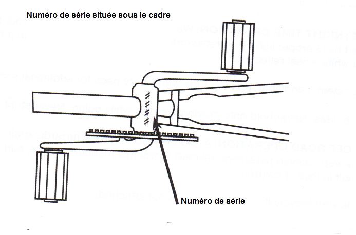 Fixie / Singlespeed Assembly Guide